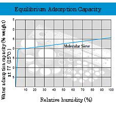 MultiformTabletsグラフ